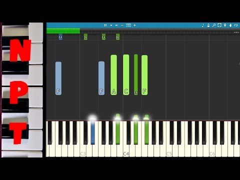 How to play People Help The People by Birdy on piano - Tutorial