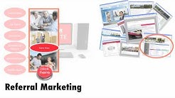Referral marketing for Finance and Mortgage Brokers