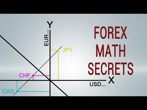 Did You Know? Forex and Math, secrets tricks revealed...