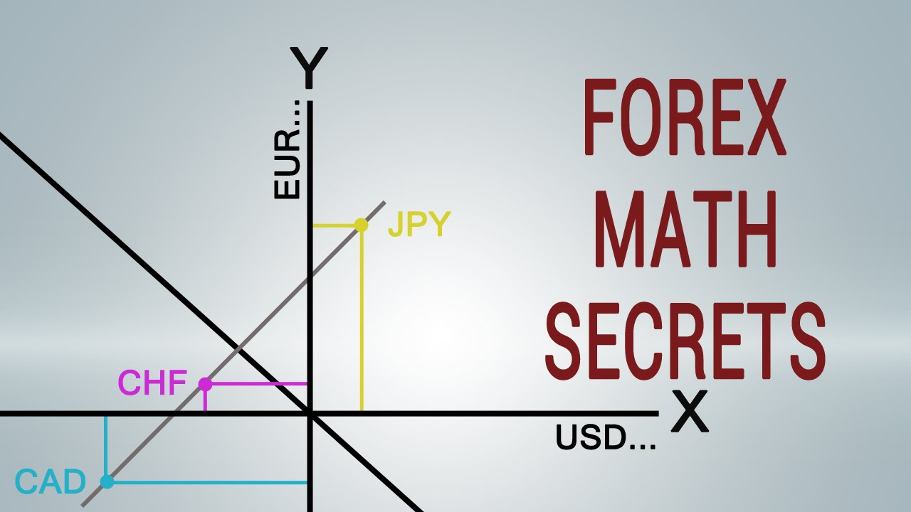 Mathematical formula for forex trading