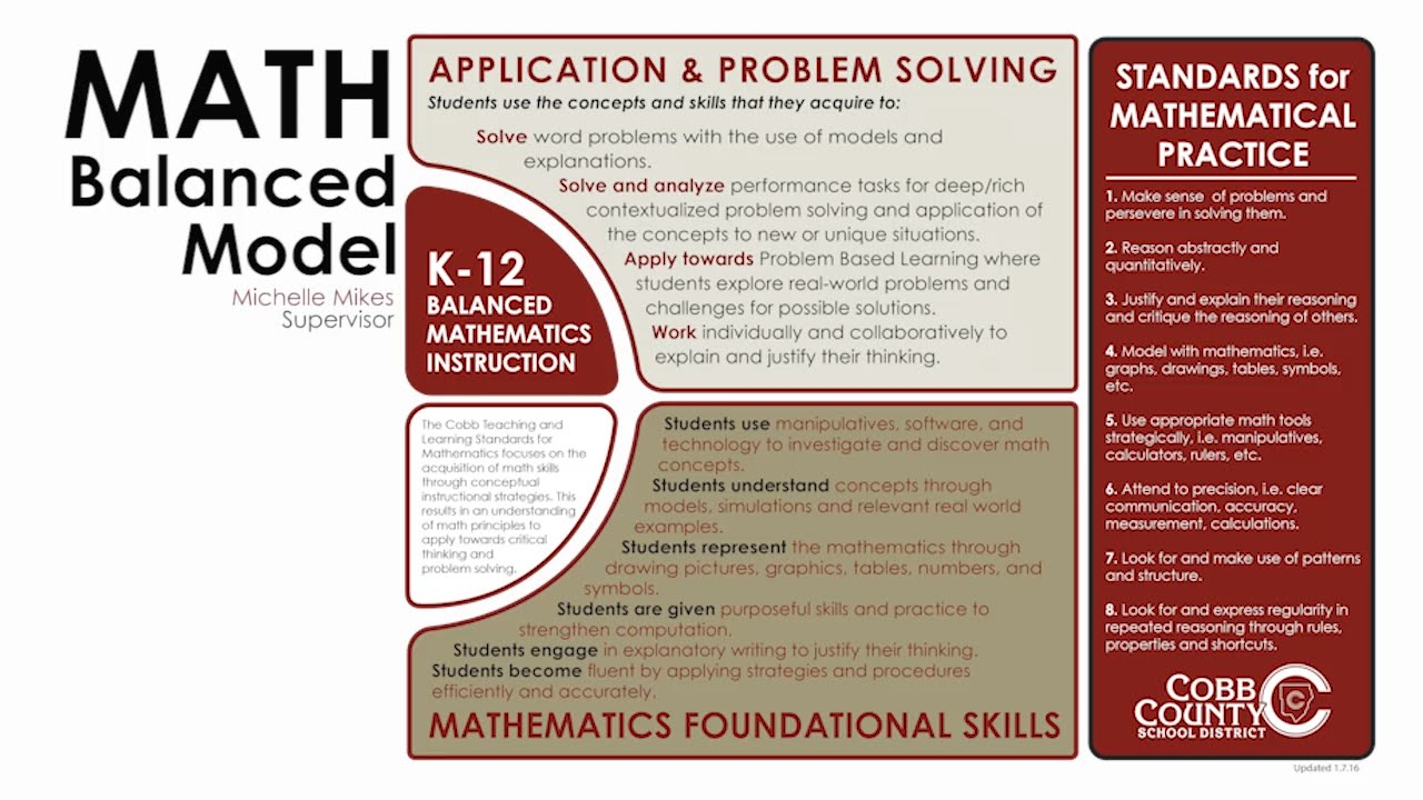 Mathematics – Cobb Academics