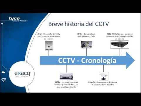 Webinar: Evolución de los sistemas de seguridad electrónica por Tyco