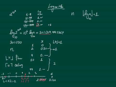 Logarithm applications