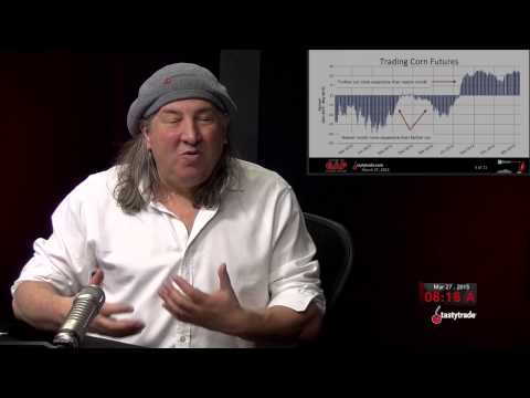 Trading Corn /ZC | Closing the Gap: Futures Edition