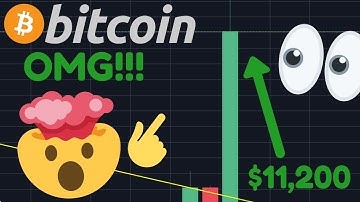 INSAAANE!!!!!! BITCOIN IS BREAKING OUT RIGHT NOW!!!!!!!!!!!!!!!!!!!!!!