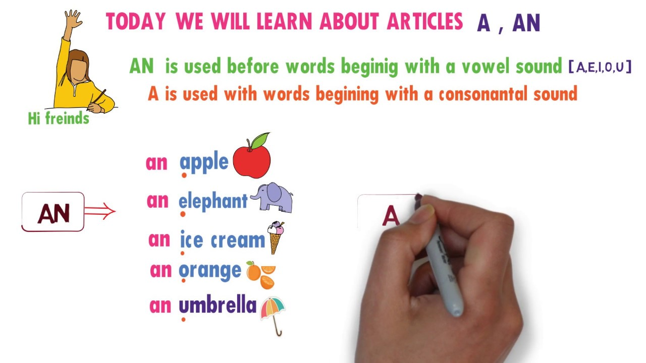 Learn How To Use Articles A An English For Beginners