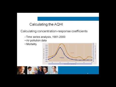 Air Quality Health Index (AQHI) as a tool for Health Care Providers