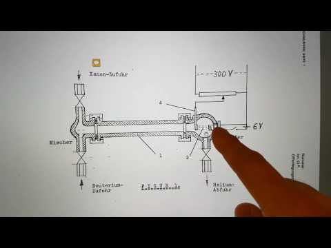 1994 Deuterium fusion reactor German patent application