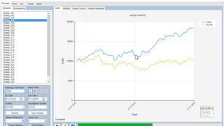 YatırımUzmanı - Yatay Piyasa Performansı