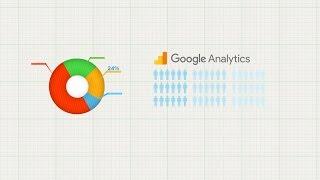 видео Зачем нужна аналитика в маркетинге?
