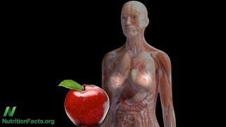Jablka a rakovina prsu