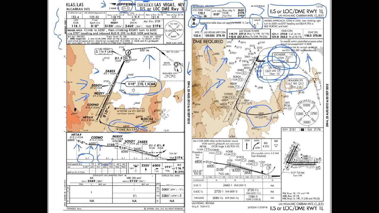 also jeppesen vs faa naco instrument charts youtube rh