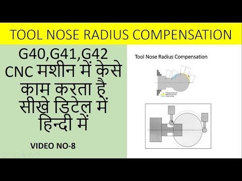 cnc programming || Tool nose radius compensation G40,G41,G42