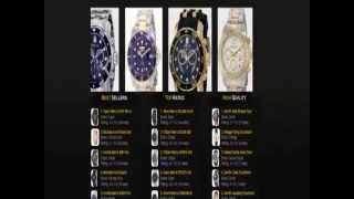 Watch Store|Watchesoftheworlds.com|Buy|Best Selection of Watches|Men's Watches|Women's Watches|Kids