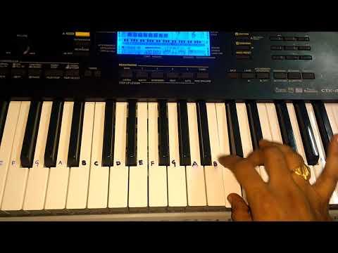 Baaton ko teri~All is well~Piano~RISHI RAJ®