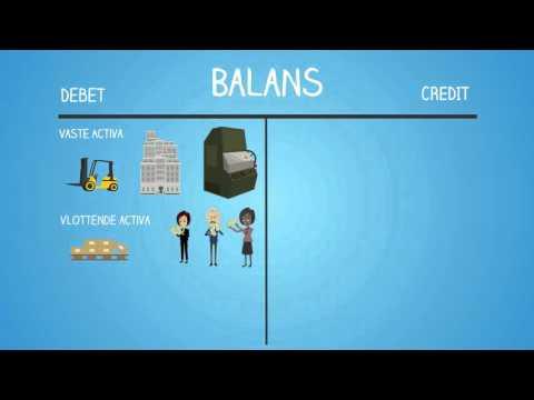 Balans: Hoe werkt de Balans bij boekhouden?