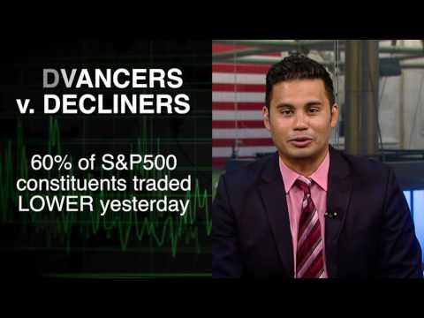 08/15: Stocks positive to start week, Asia mixed, SP500 in focus