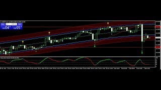 GBP/JPY AUD/USD trade Best Forex Trading System 01 DEC 2017 Review -forex trading systems that work