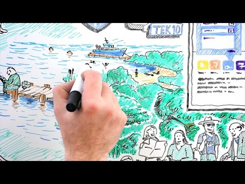 Rogaland County Council Methodology Animation