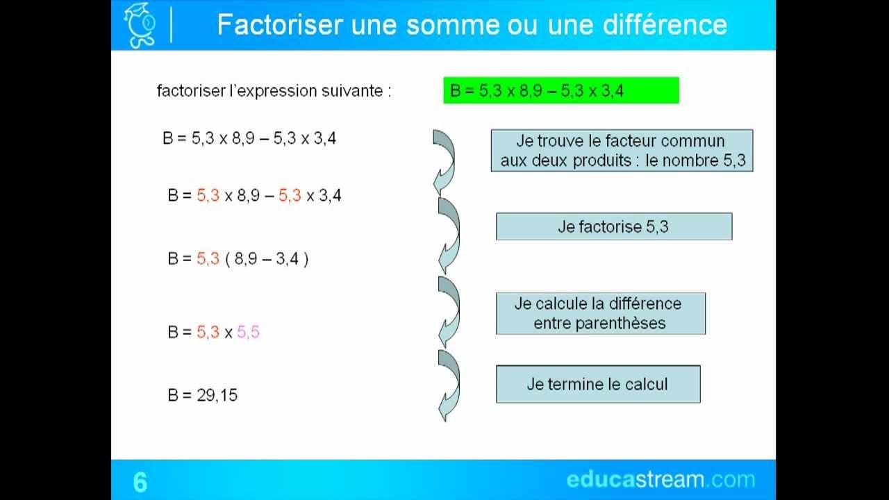 factorisation et distributivité cours maths 5ème - YouTube