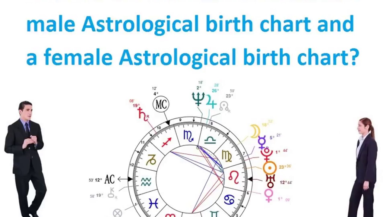 Difference between a male birth chart and a female birth