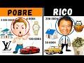 Padre Rico Padre Pobre - 7 LECCIONES DE ROBERT KIYOSAKI PARA SER RICO - Robert Kiyosaki