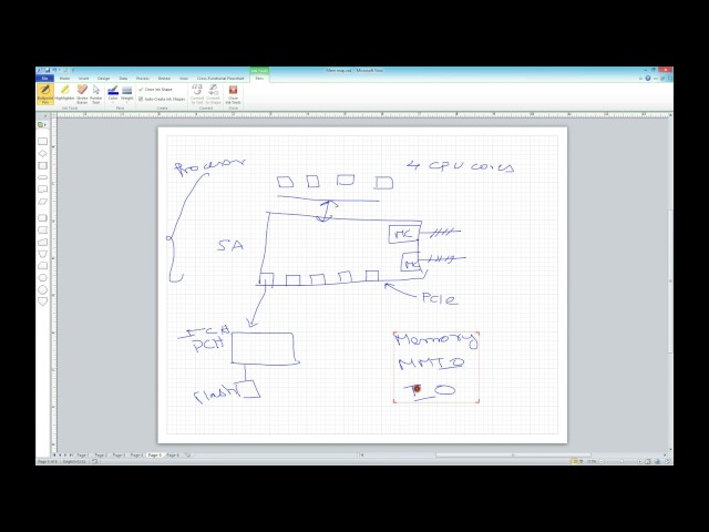 System Architecture: 4 - Transaction flows and address decoding part 1