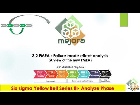 3-2-six-sigma-yellow-belt-series-analyse-phase-fmea