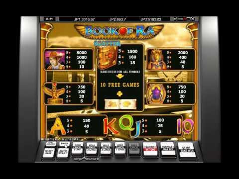 Обзор игрового автомата Book Of Ra (Novomatic)