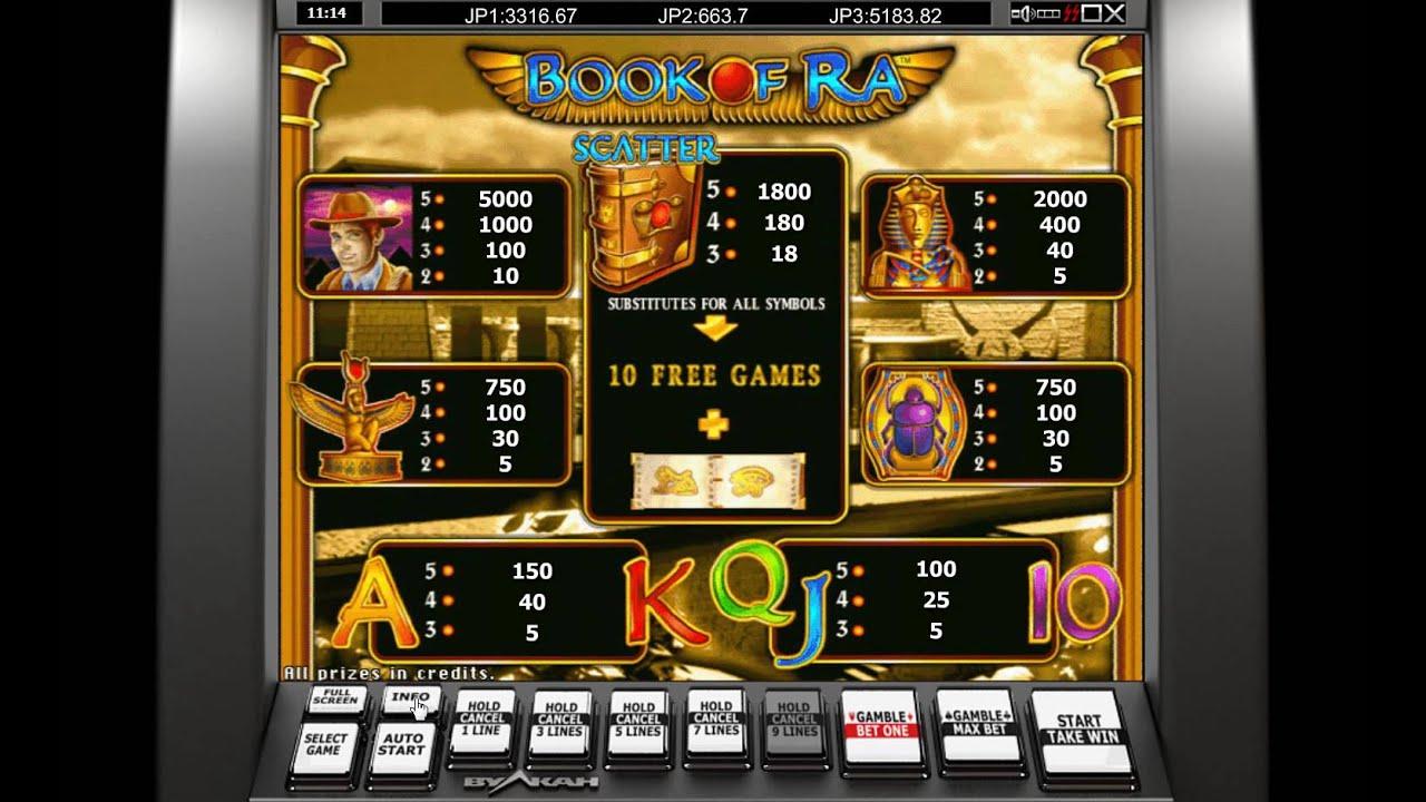 book of ra обзор игрового автомата