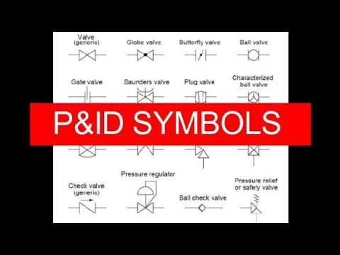 P&ID SYMBOLS | Piping Official
