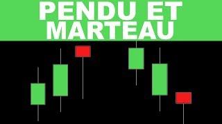 Pendu et Marteau - Apprendre la Bourse