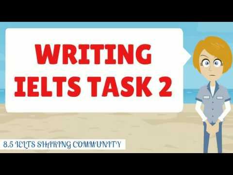 Видео Argumentative essay conclusion template