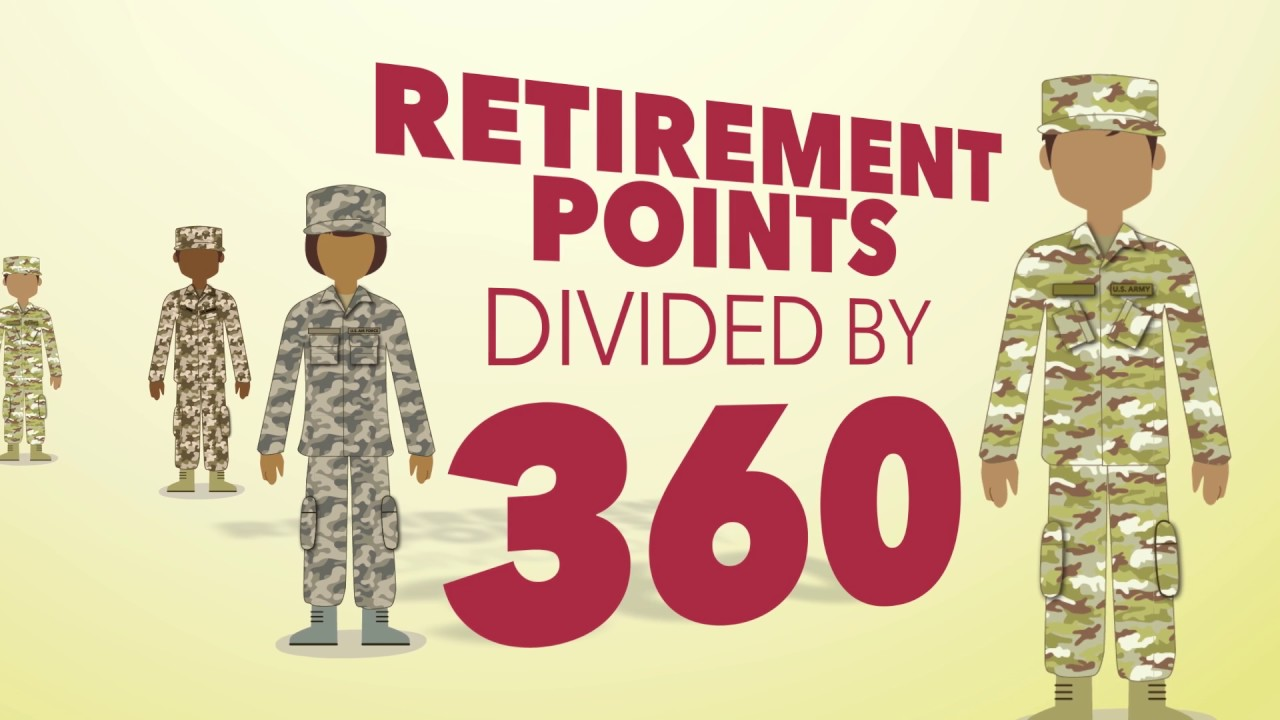 "A new retirement system goes into effect Jan. 1, 2018. See how the legacy ""high-3"" and the new Blended Retirement System compare if you stay until retirement.