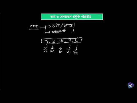 01. ICT (ষষ্ঠ শ্রেণী)- তথ্য ও যোগাযোগ প্রযুক্তি পরিচিতি