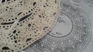 Пуловер крючком с круглой кокеткой. Часть 3.
