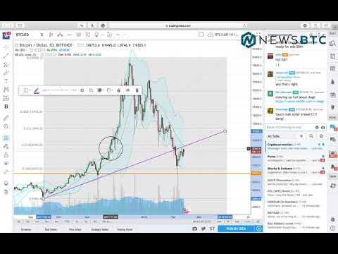 Bitcoin Analysis Feb 13, 2018: Price Consolidating After Minor Correction