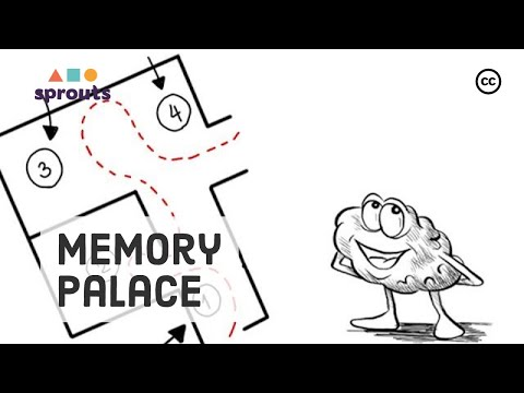 Memory Palace Technique
