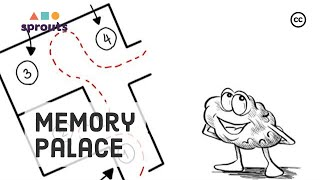 Memory Palace Technique: Can You Do It?