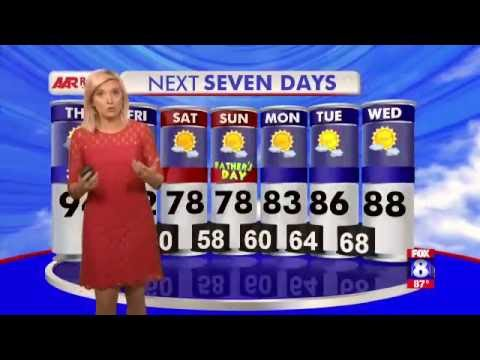 Noon Weather Forecast- FOX 8