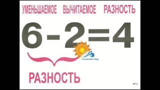 Опорные таблицы по математике 1 класс (А3) - видео презентация.