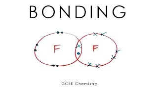 Bonding (Ionic, Covalent & Metallic) - GCSE Chemistry