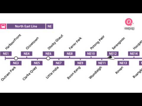Guide to dialect names of Singapore MRT stations - North-East line - YouTube