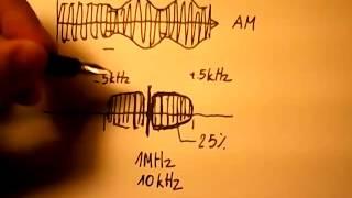 SSB jak działa demodulator ( jak działa radio ? K1 5 6d2 )