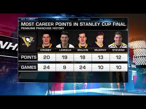 NHL Tonight: Crosby's impact on the Pittsburgh Penguins