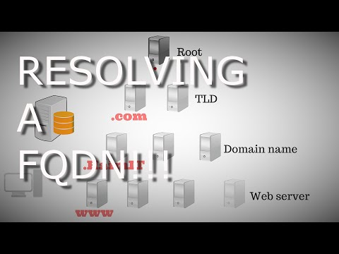 RESOLVING A FQDN —The Hierarchy!!