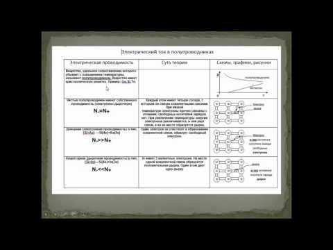 Развитие словесно-логического мышления на уроках физики через систематизацию знаний