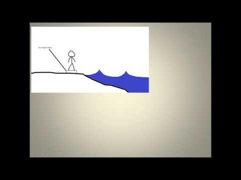 E=mc2 explained