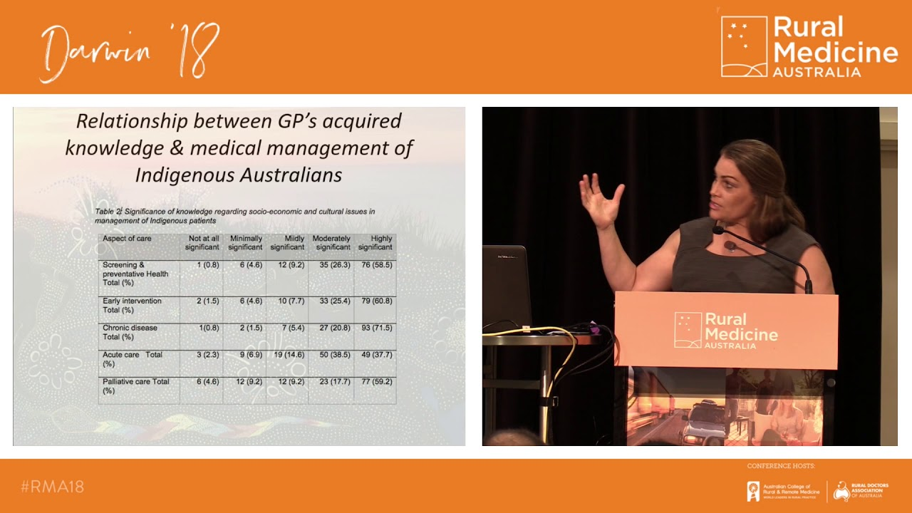 Experiences of General Practitioners with Australian Indigenous Cultural Training
