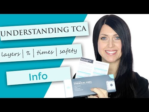 Understanding TCA   Safety   Layers   Frosting   Percentages   Schedules   Preparation